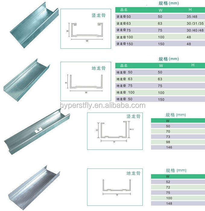 Lightgage steel joist for ceiling system furring channel for Ceiling joist dimensions