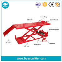 China supplier hot selling motorcycle lift wheel chock stand