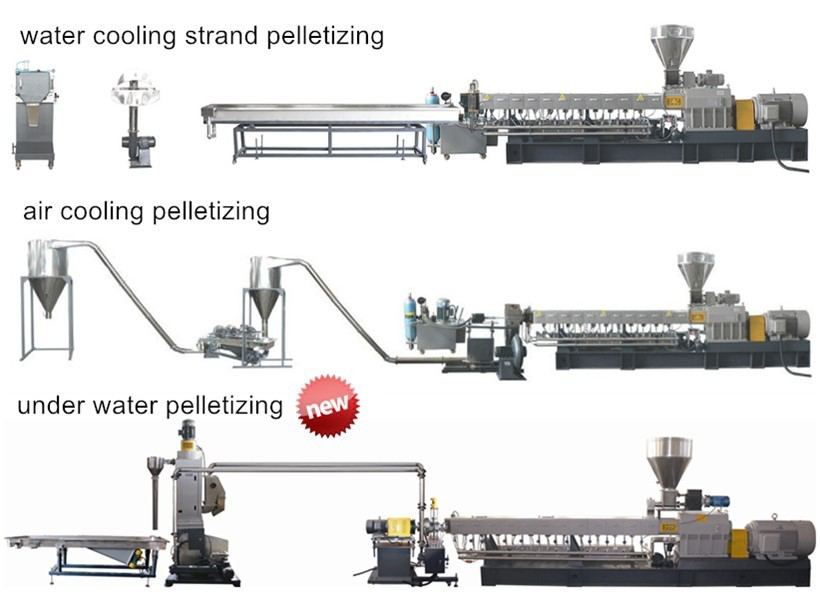 Mini plastik pelet harga Polimer peracikan paralel co-rotating twin screw extruder