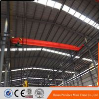Safe Driving 4 Wheel Overhead Crane On Railsp43