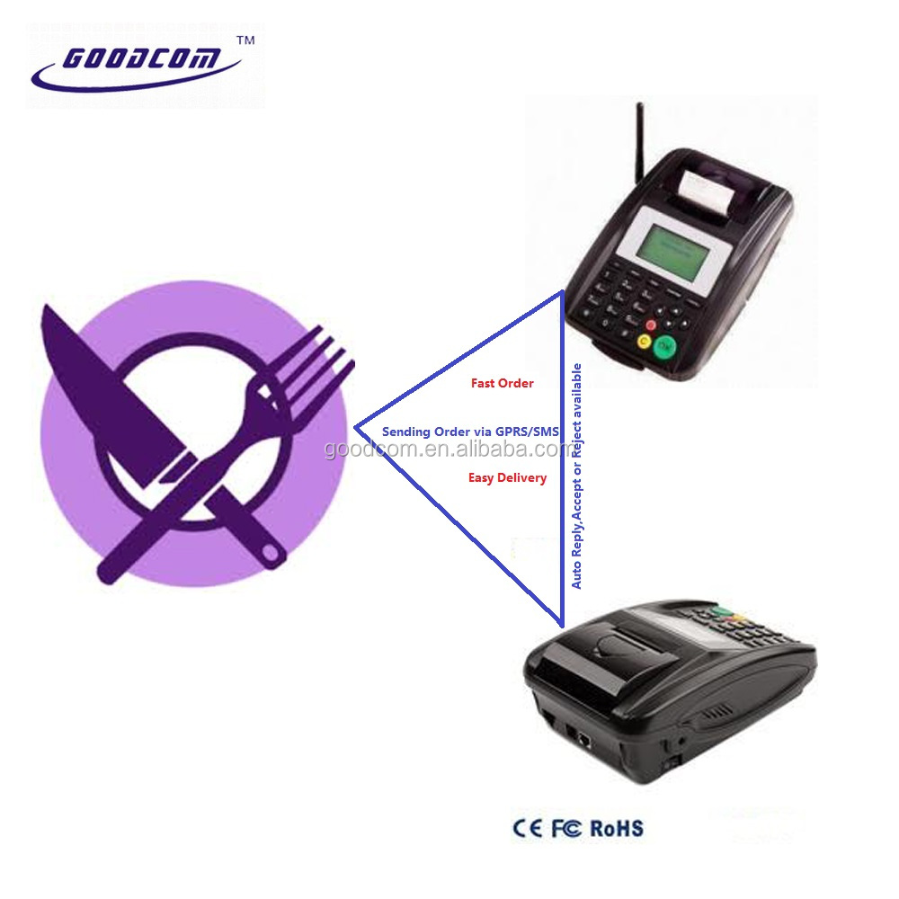 GT5000S GPRS Wireless Printer for Food delivery ,multi-languges supported