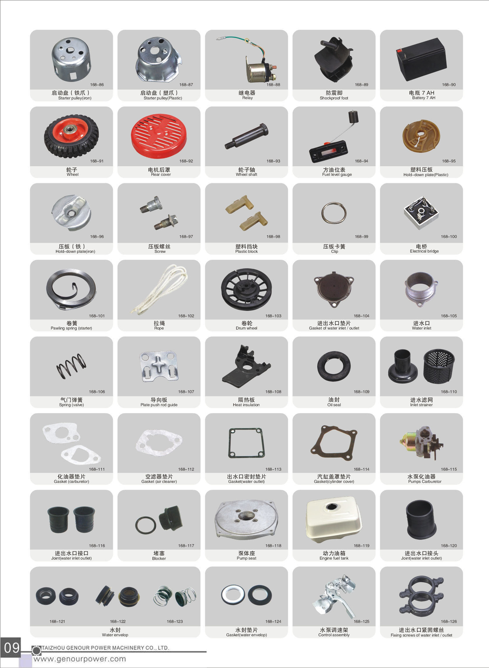 All Kinds Of Gasoline Generator Spare Parts 2kw Gx160 168f With Good ...