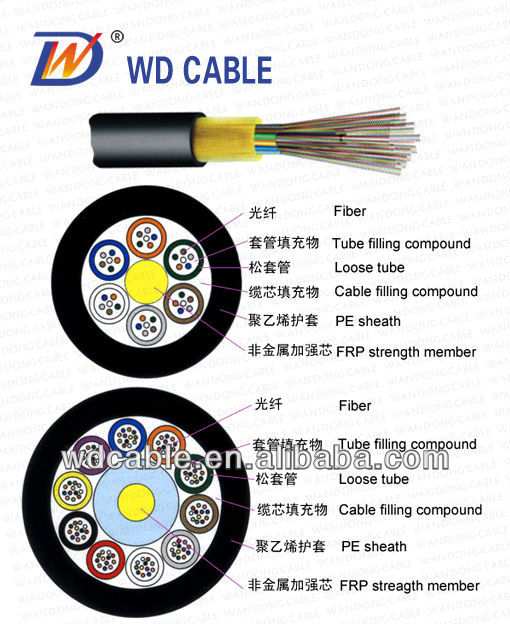high quality outdoor Stranded Loose Tube GYFTY 12 24 48 96 144 core fiber optic cable