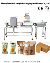 Check weighers to check weighing of food ,snack