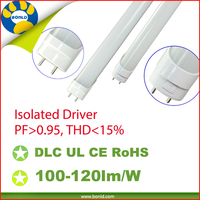 2ft, new led tube lights price in india for gas station
