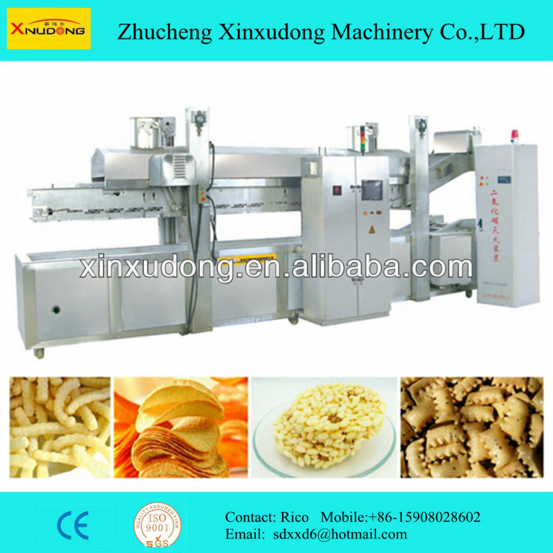 Food machine manufacter production line