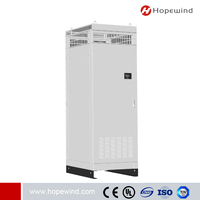 CE/ISO inverter air conditioner 9000btu 12000btu 18000btu ac drive