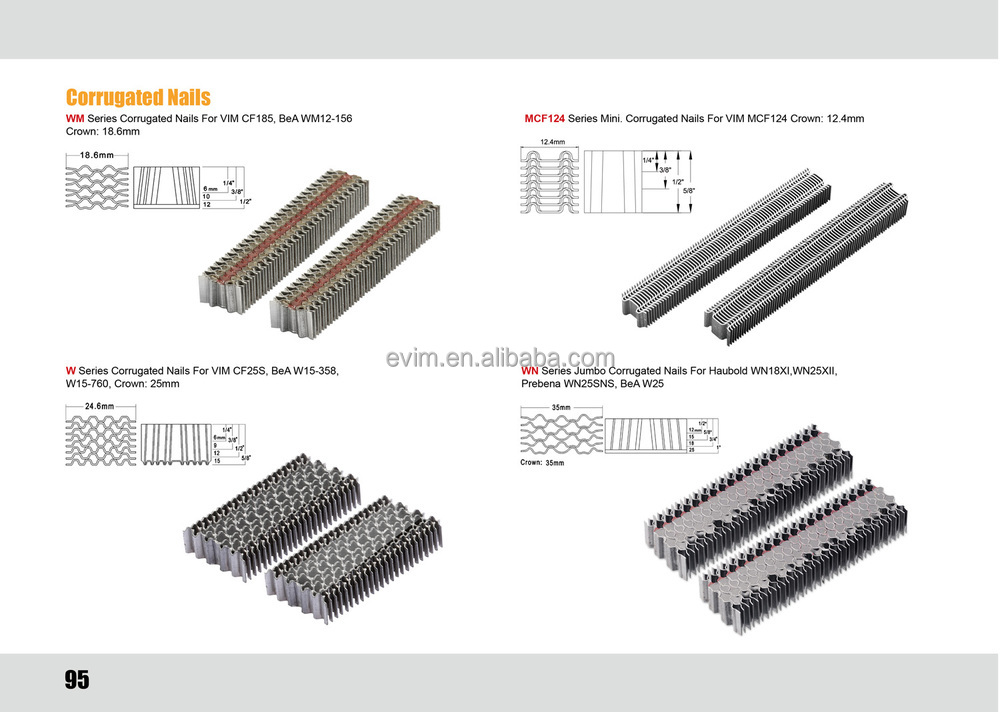 W Series Corrugated Nails