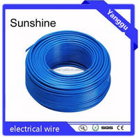 home cable anti fire resistance CE73/23/EEC