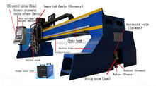 factory corporation directly sale gantry cnc plasma/flame cutting machine