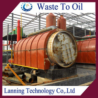 waste tire pyrolysis fuel oil plant