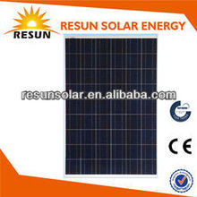 100W 12V Poly Solar Panel with CE/TUV/IEC certificate price per watt