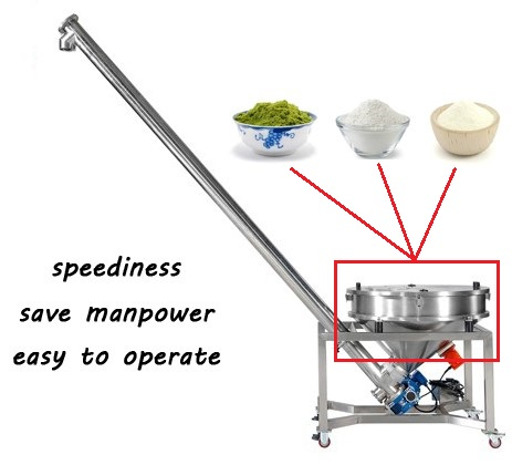 detergent powder feeding machine