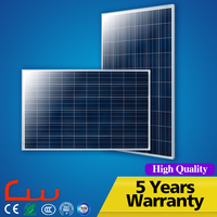 High Efficiency Factory Wholesale 95 Watts Solar Panel components