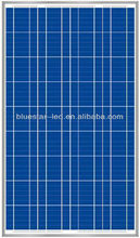 New Energy price per watt 100w 12v solar panel
