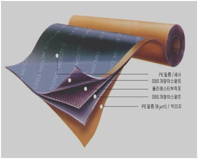 waterproofing sheet for roof(SM-R Type)