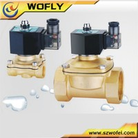 high pressure gas cylinder valve/gas control valve in China