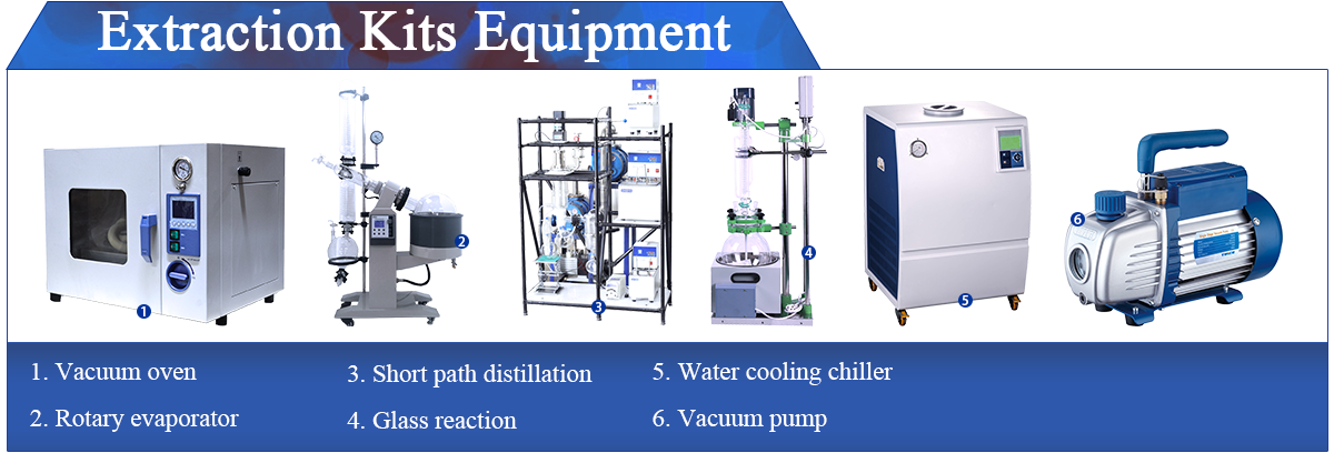 Extraction Kits Equipment