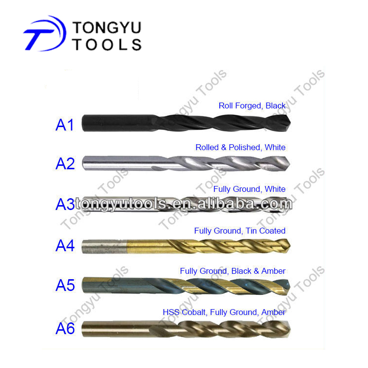 Metal Steel Drilling HSS Twist Drill Bit with DIN338 Jobber Length Standard