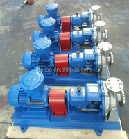 Chemical Metering Pumps Manufacturers