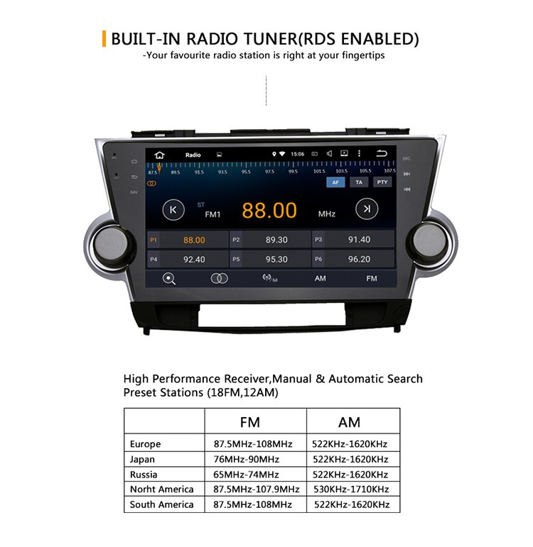 10.2 inch Built in WiFi Module Support 3G Bluetooth car radio dvd with gps mirror for toyota