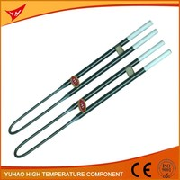 Top Quality U Shape MoSi2 Molybdenum Disilicide Hot Plate Heating Element