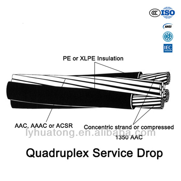 low voltage xlpe insulated aerial bundle cable ABC Cable,25mm, 35mm, 50mm, 70mm