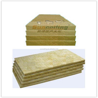 insulated roofing oven insulation material lightweight roofing materia rock wool panels