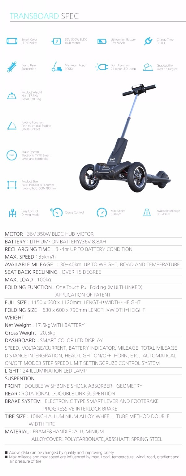 2017 New personal mobility transboard Electric Scooter hoverboard with the best driving stability and technology