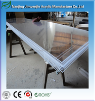 High transparent plastic clear best price 4x8 acrylic sheet