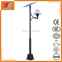 New design most powerful solar light
