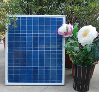 wholesale mini solar panel 12v! poly 50w small pv module mini solar panel for led light