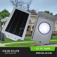 High Quality Solar Garden Lights Solar LED Wall Lights