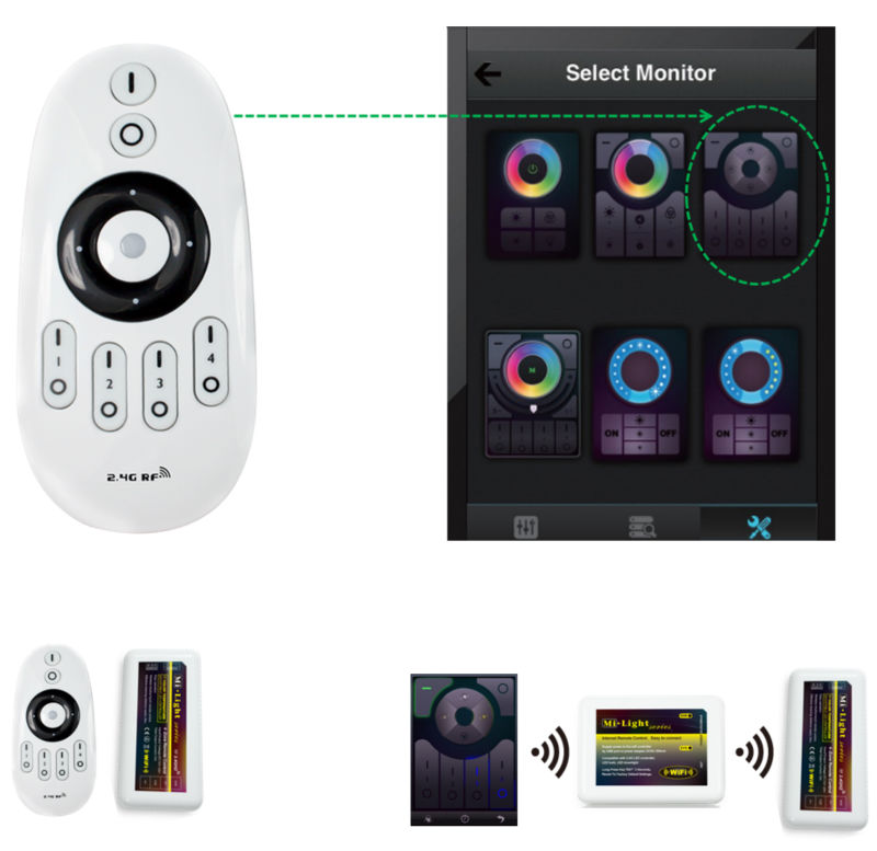 FUT035 CCT WIFI led controller of strips 12V DC