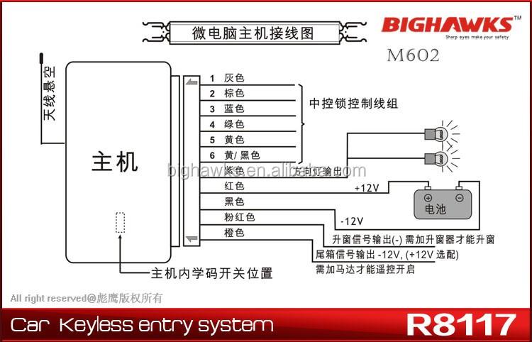 mfk keyless entry wiring diagram house wiring diagram symbols u power outlet wiring diagram car keyless entry system wiring diagram.