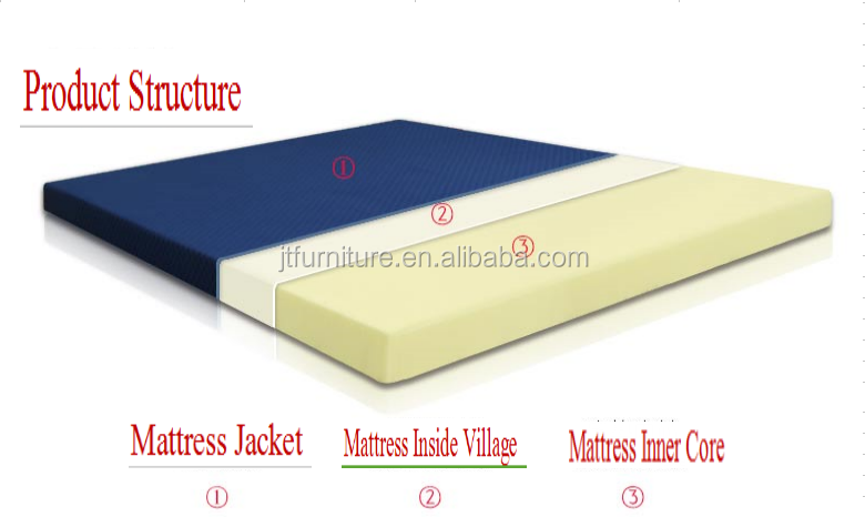 Factory wholesaling cotton fabric cover memory foam bed mattress