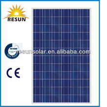 hot sale photovoltaic plates 250W poly crystalline