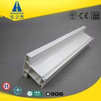 High quality cheap plastic PVC profile window mullion