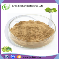 Factory Supply 100% Natural Coffee Berry Extract