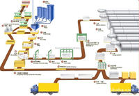 aac blocks raw material aluminum