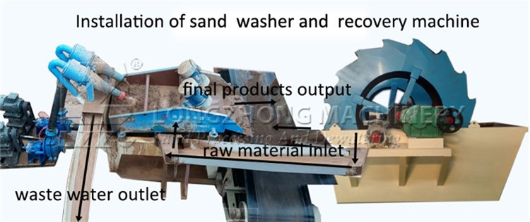 Top quality river sand reclaimer
