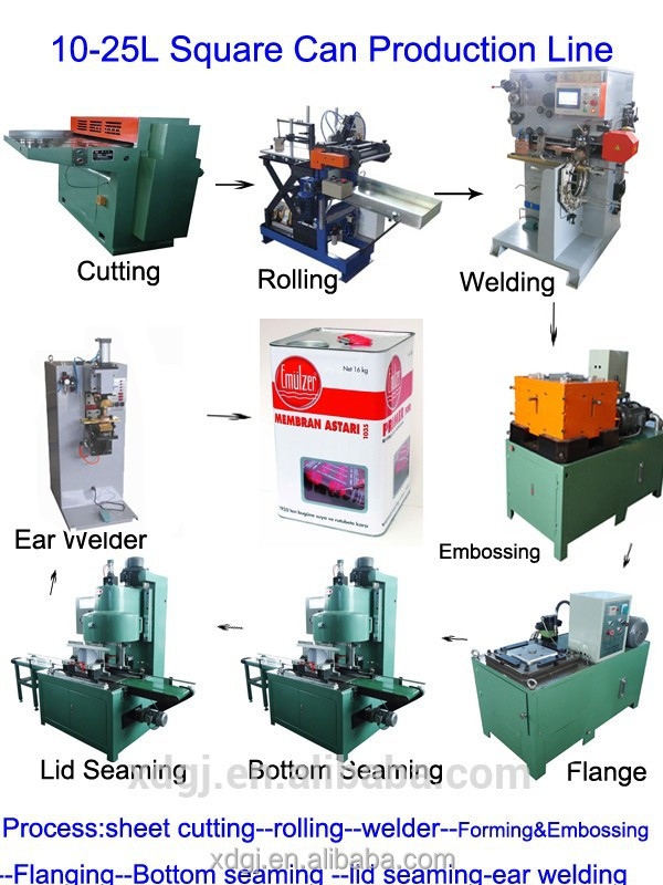make cooking oil tin square can packing machine equipment manufacturer