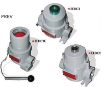 High quality good price Atex Series Plugs And Sockets.
