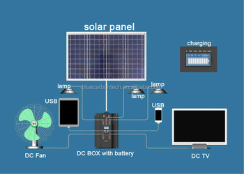 50W solar power solar energy system