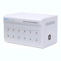13C Urea Breath Test Analyzer For