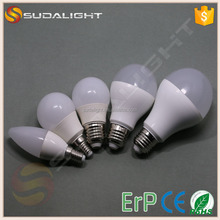 milk flavor SCDY replacement led bulbs