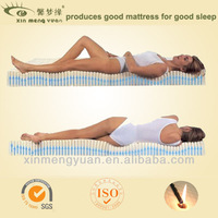 comfortable ergonomic orthopedic mattress