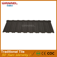 Wanael low cost house plans prefabricated metal roof tile edging