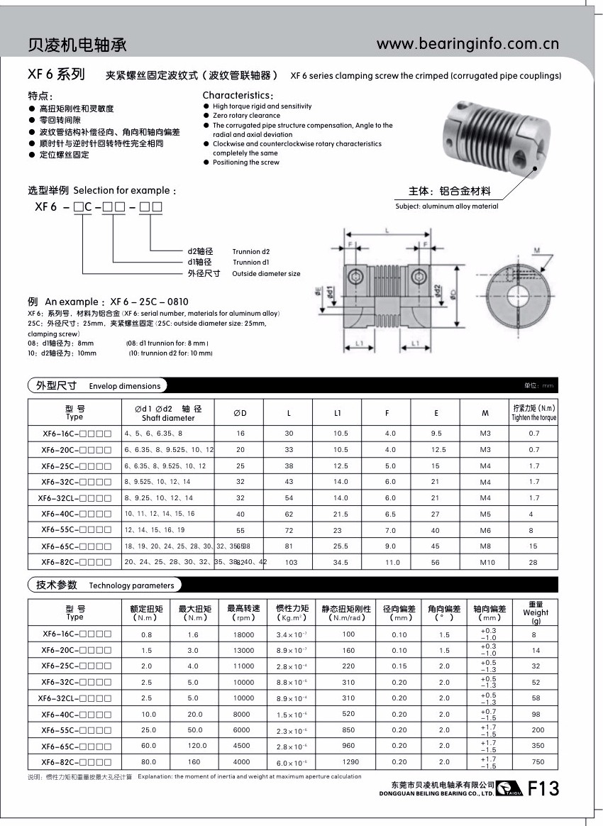 XF6-16-5/6.35 Rigid Couplings