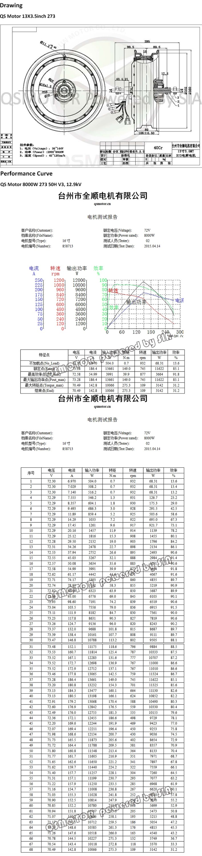 13inch 273 Drawing & Test Report Performance Curve